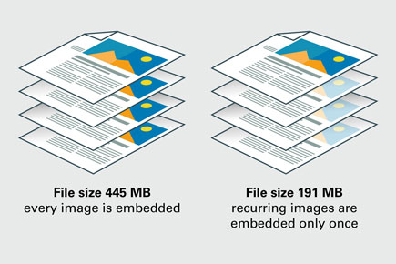 Eliminar repetición de imágenes