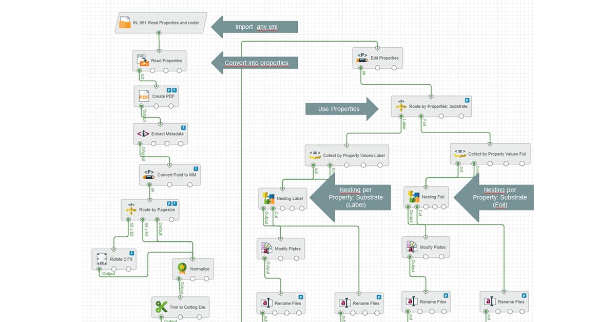 Workspace Pro X linea de ensamblaje